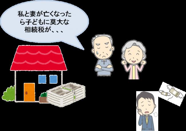活用事例③相続対策継続のために家族信託を活用する