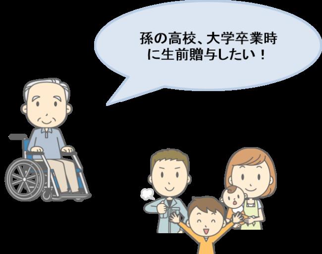 活用事例④財産を障碍のある子に定期的に給付できる家族信託
