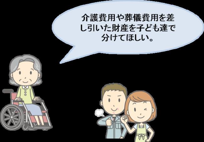 活用事例⑤お母様の認知症に備えるため家族信託を活用する