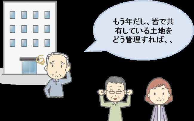 活用事例①共有名義の不動産対策に家族信託(民事信託)を利用する